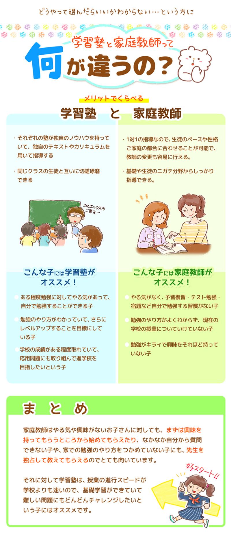 (長崎県のお客様のページ)学習塾と家庭教師って何が違うの?
